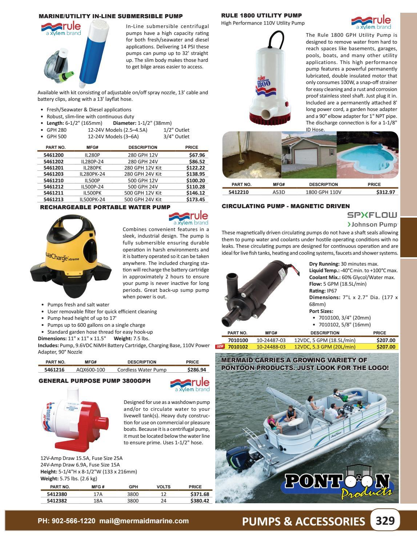 Pumps by Mermaid Marine Products - issuu