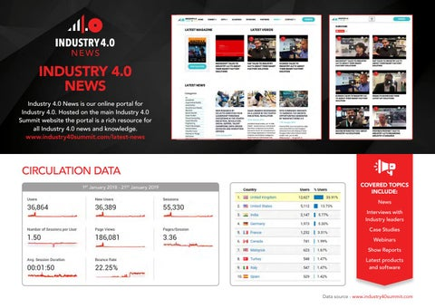 Page 10 of Industry 4.0 News