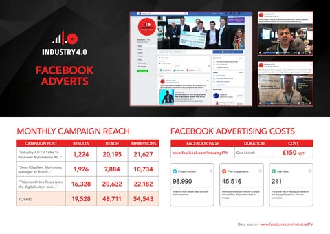 Page 14 of Industry 4.0 Facebook Ads