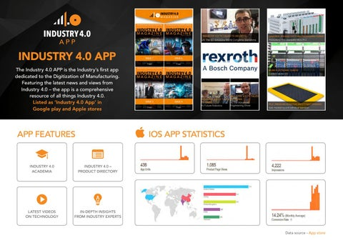 Page 6 of Industry 4.0 App