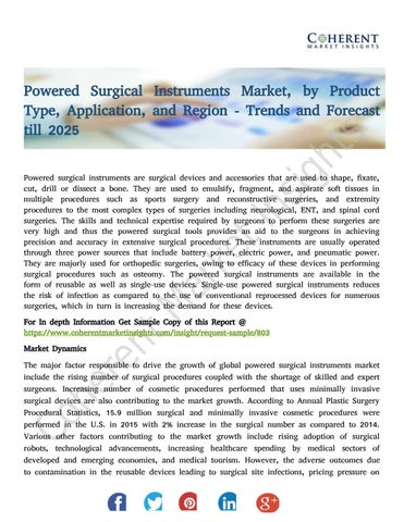 Powered Surgical Instruments Market, by Product Type, Application