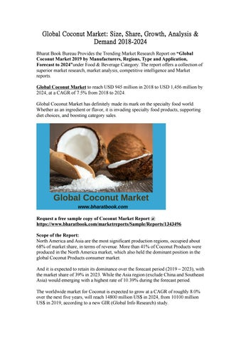 Global Coconut Market: Size, Share, Growth, Analysis