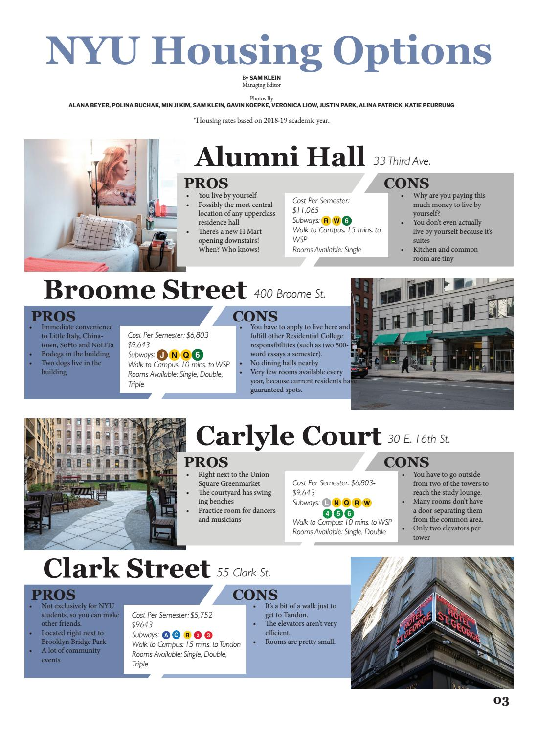Washington Square News Housing Guide 2019 by Washington Square News