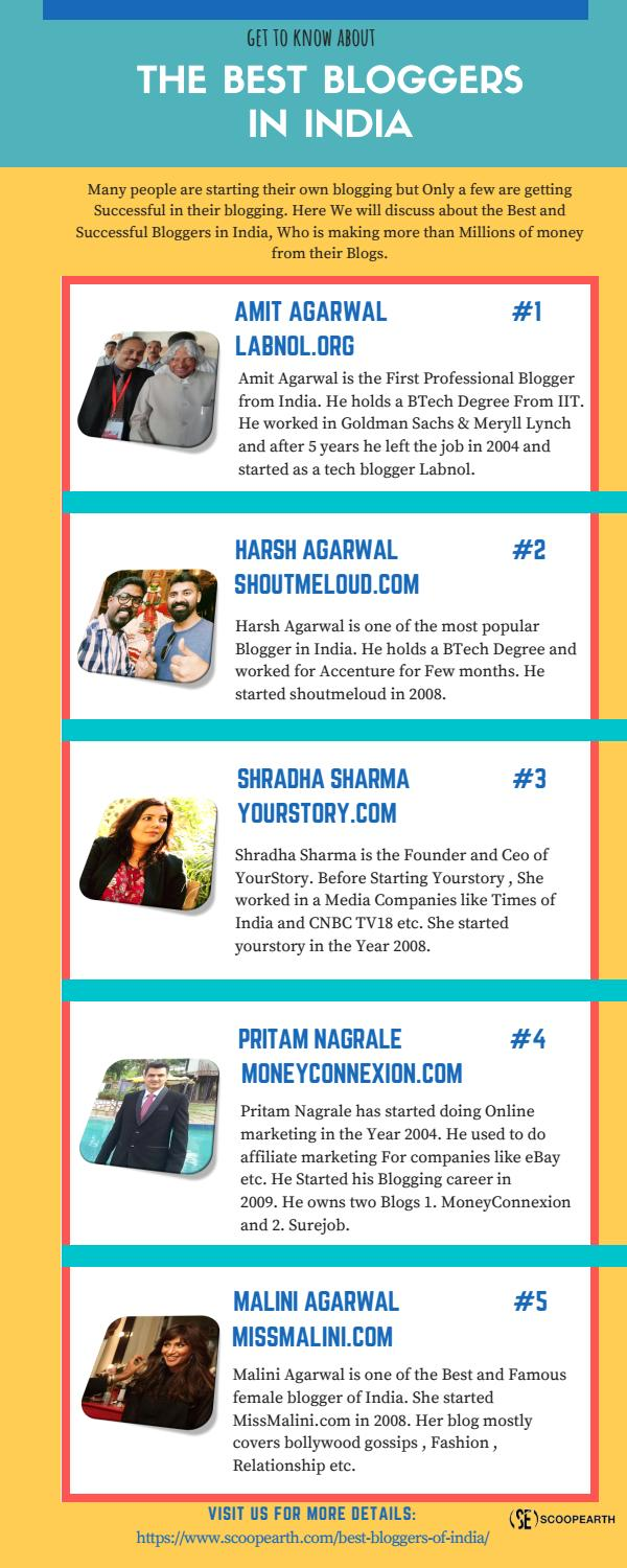 Best Bloggers in India by conclubiltz - issuu