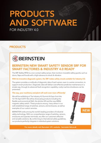 Page 36 of PRODUCTS AND SOFTWARE