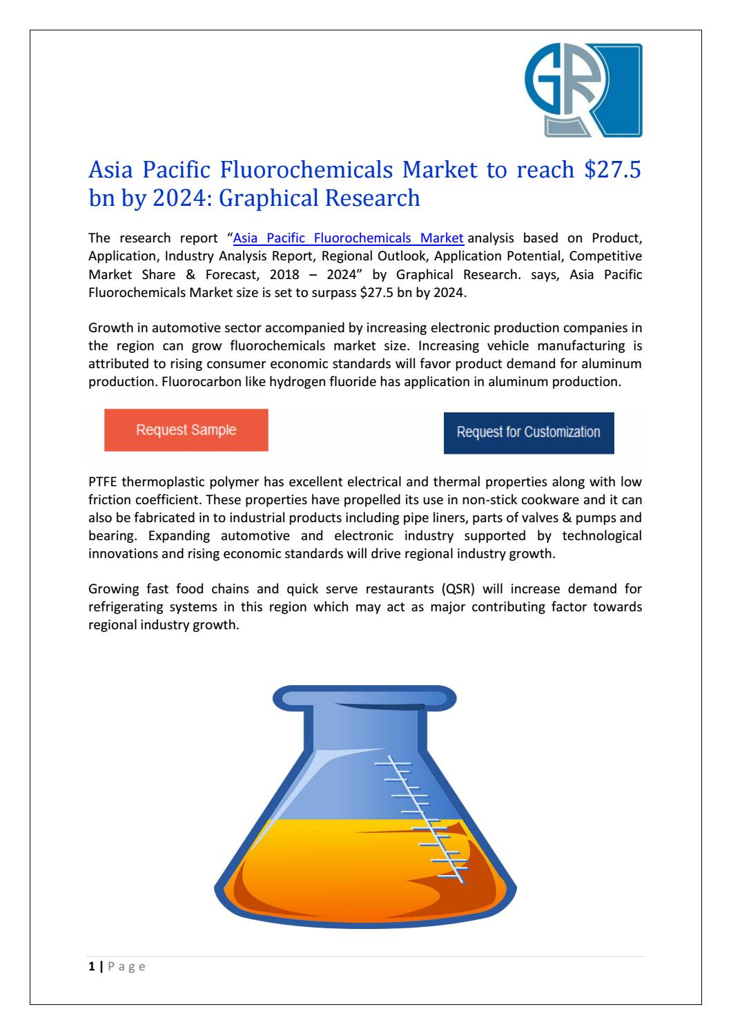 Asia Pacific Fluorochemicals Market by Applications,Share & Growth