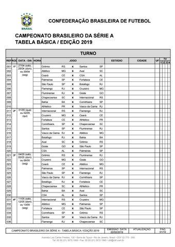Tabela Do Brasileirao 2019 By Wendell Ferreira Issuu