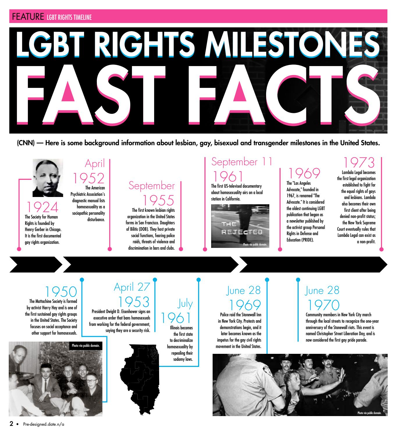 Gay rights timeline