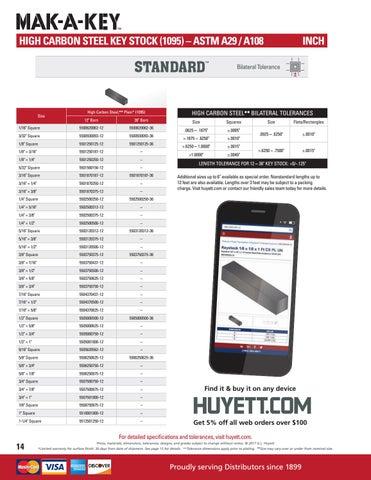 MAK-A-KEY™ Cut, File & Fit Precision Key Stock by G L  Huyett - issuu