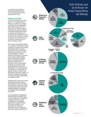 Page 7 of Índice ICC$™ para Holsteins Se Adapta para Cumplir con las Metas de Productores