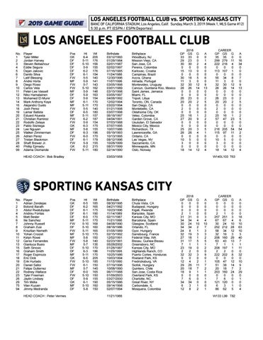 a687b27a050 Match Notes: Sporting at LAFC | March 3, 2019 by Sporting Kansas ...