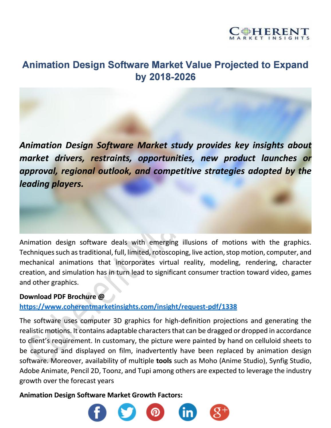 Animation Design Software Market Share Global Industry Size