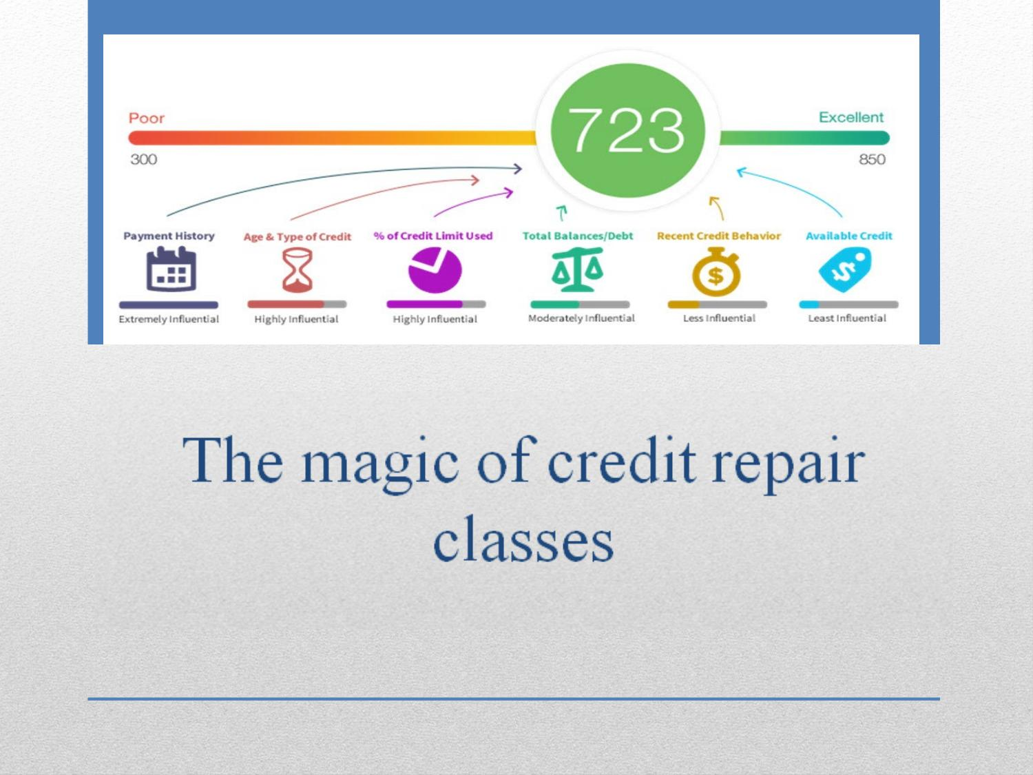 Let S Become A Credit Repair Specialist By Following These Simple Steps By Credit Repair Issuu