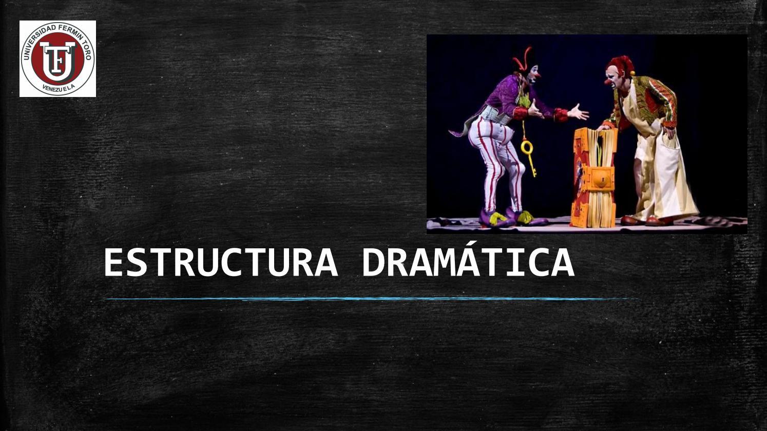 Estructura Dramatica Recursos Teatrales By Horiana Giménez
