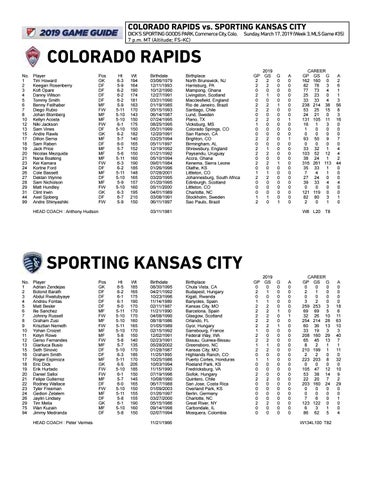13a477dfbf5 Match Notes: Sporting at Colorado Rapids | March 17, 2019 by ...