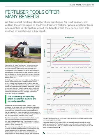 Page 13 of Fertiliser pools offer many benefits