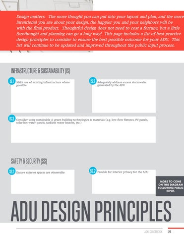Page 25 of Section 3: Designing Your ADU