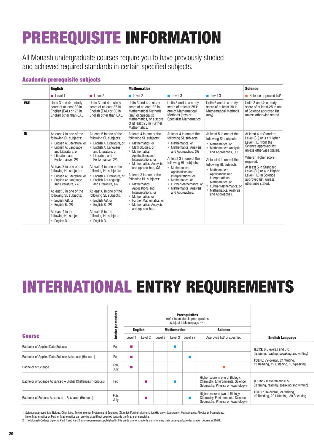 Monash Science Undergraduate Course Guide 2020 by Monash