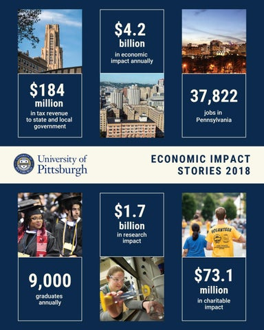 ECONOMIC IMPACT STORIES 2018 by University of Pittsburgh - issuu