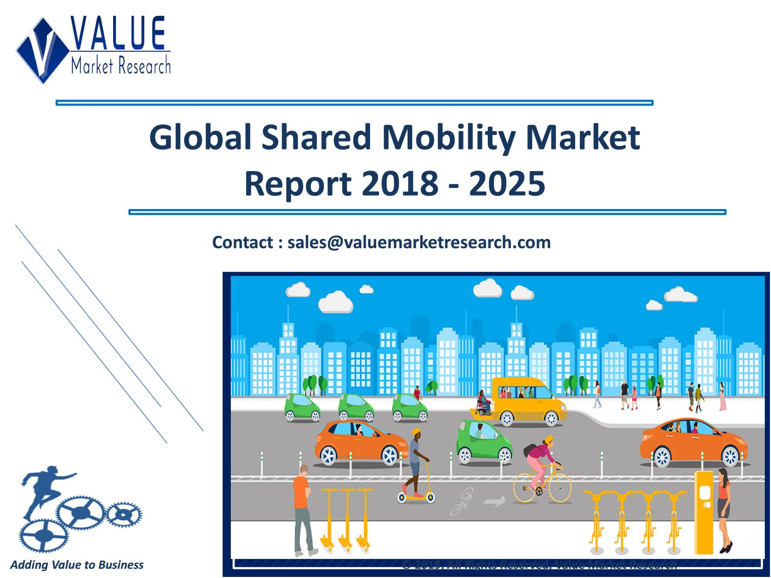 Shared Mobility Market Size & Industry Forecast Research Report