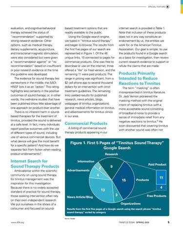 Page 7 of Consumer Devices for Sound-Based Management of Tinnitus: Where's the Evidence?