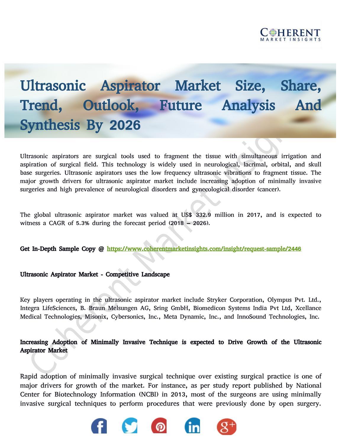 Ultrasonic Aspirator Market 2026 Research Highlighting Major