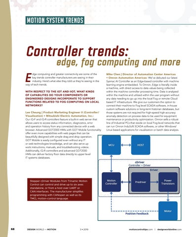 Page 70 of Controllers