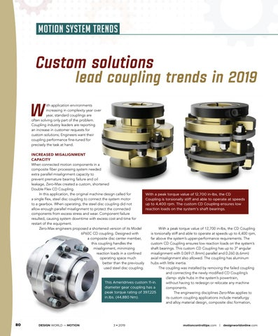 Page 82 of Couplings