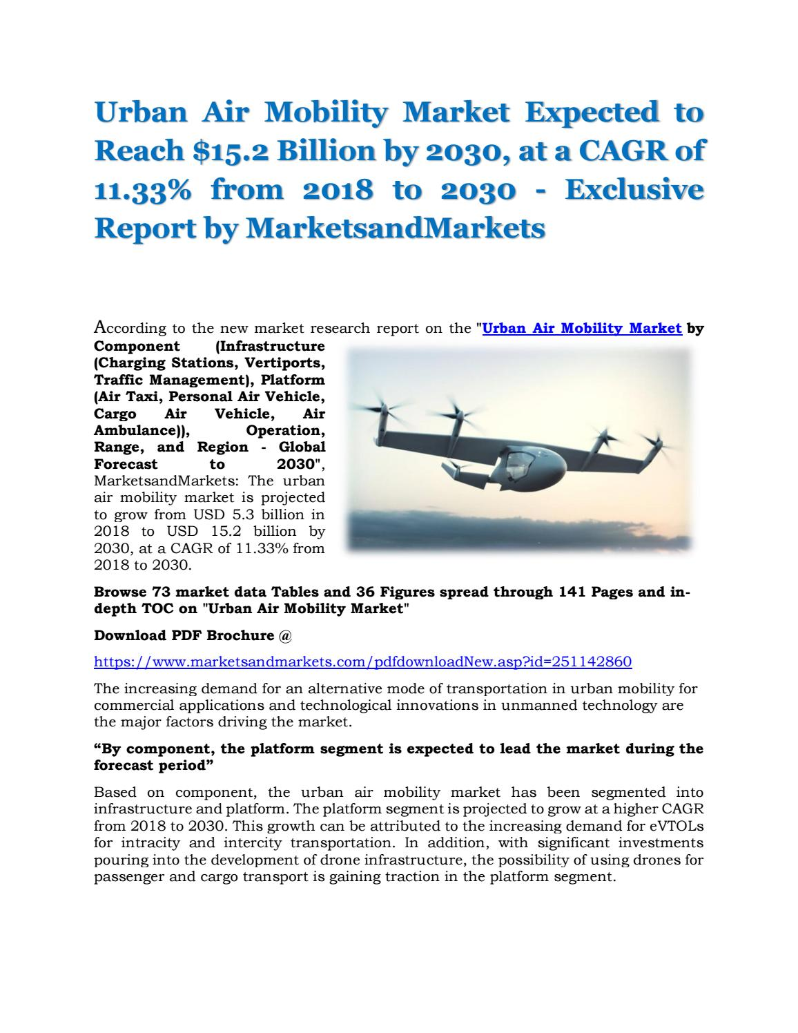 Urban Air Mobility Market Expected to Reach $15 2 Billion by
