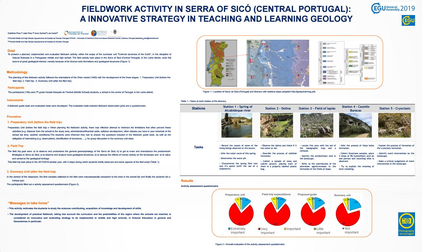 FIELDWORK ACTIVITY IN SERRA OF SICÓ (CENTRAL PORTUGAL): A