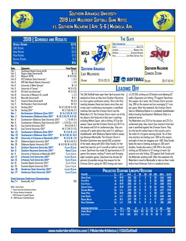 SB Game Notes - vs  Southern Nazarene by Mulerider Athletics