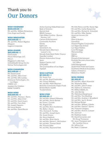 Page 12 of Our Donors