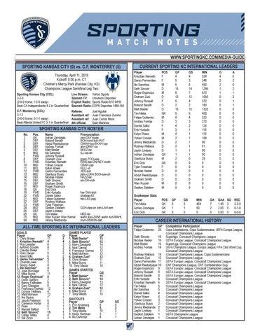 d50ae8c9576 Champions League Match Notes: Sporting vs. Monterrey | April 11 ...