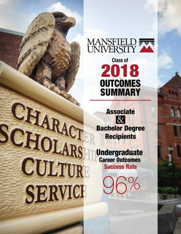 Mansfield University Class of 2018 Outcomes Summary by Mansfield