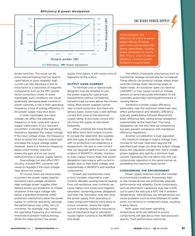 Page 33 of Power Operating Limits: How to Choose the Right Power Supply