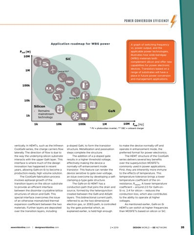 Page 37 of Why Wide Bandgap HEMPTs Excel at Efficient Power Conversion