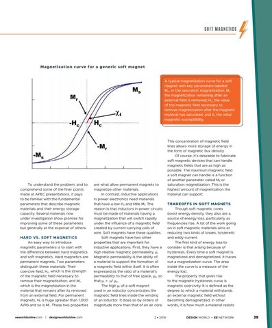 Page 41 of Power Supply Designers Take a Hard Look at Soft Magnetics