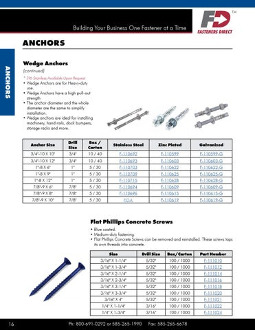 Fasteners Direct Full Product Catalog (2018) by fastenersdirect1720