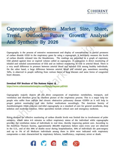 Capnography Devices Market Shows Expected Growth from 2018