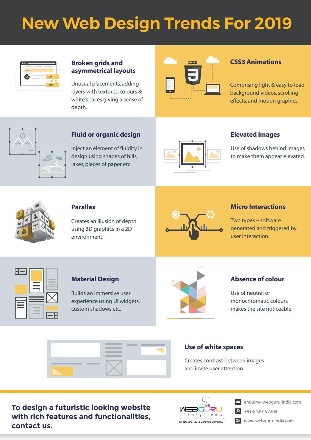 Website Design Trends 2019 – An Infographic by WebGuru Infosystems