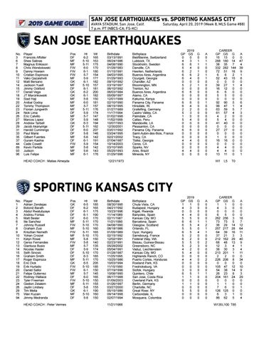 Match Notes: Sporting at San Jose Earthquakes | April 19, 2019 by