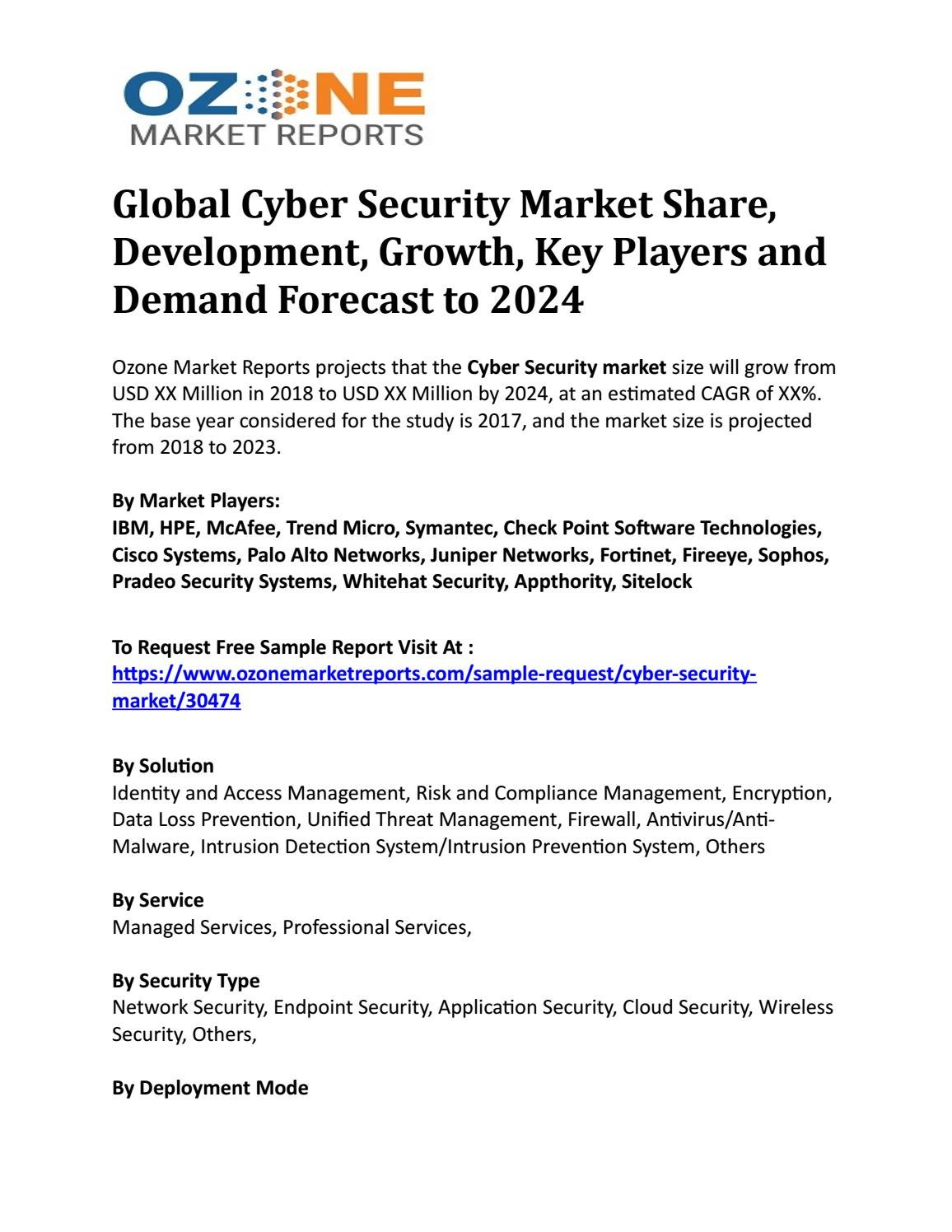 Global Cyber Security Market Share, Development, Growth, Key