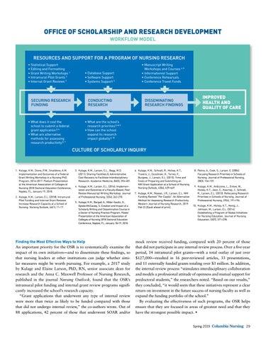 Page 31 of Polishing Scientific Gems