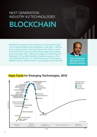 Page 14 of Blockchain