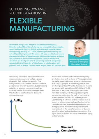 Page 28 of Flexible Manufacturing