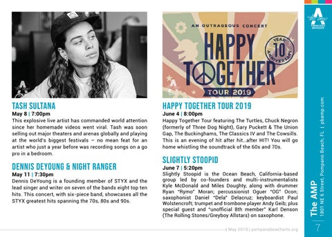 Page 7 of Happenings at The AMP