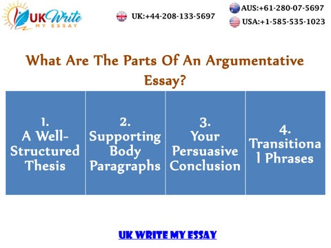 what are the parts of a persuasive essay