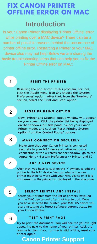 Fix Canon Printer Offline Error on Mac by barryallen6788 - issuu