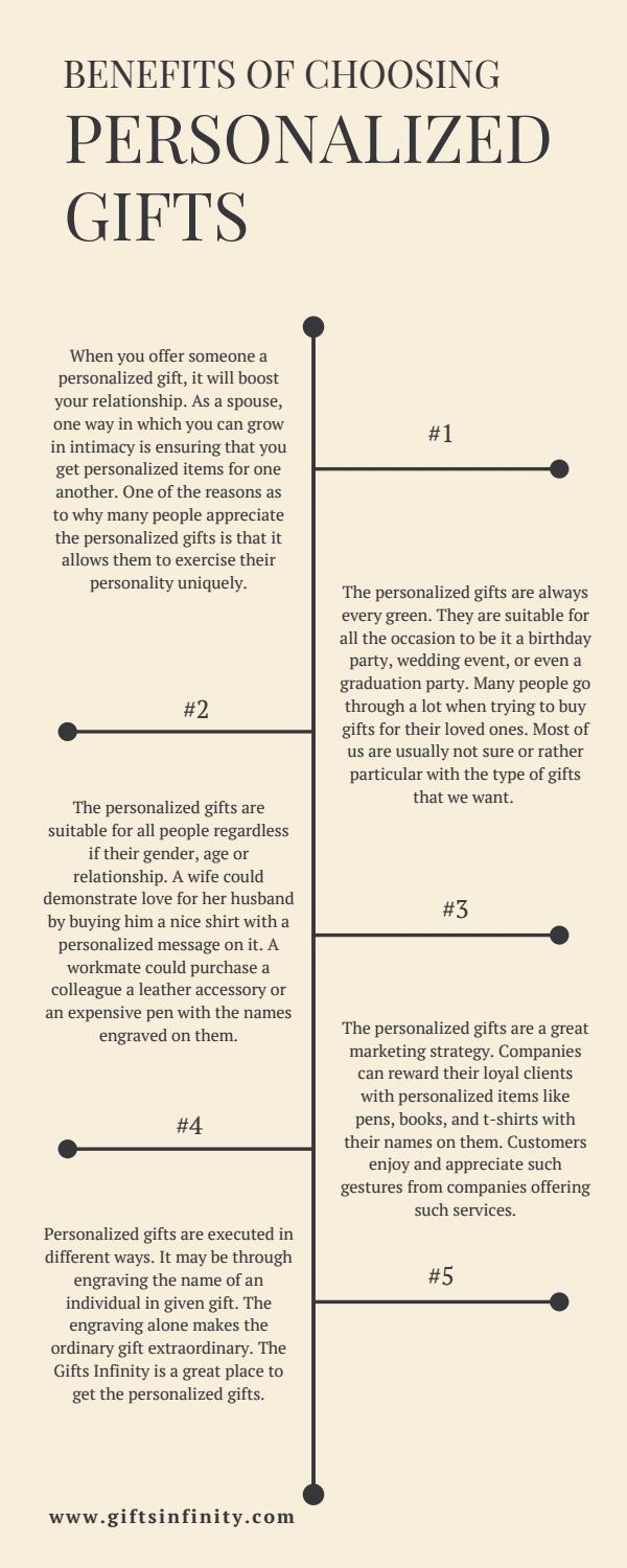 cd8664accb1 Benefits of Choosing Personalized Gifts - Gifts Infinity by Gifts infinity  - issuu