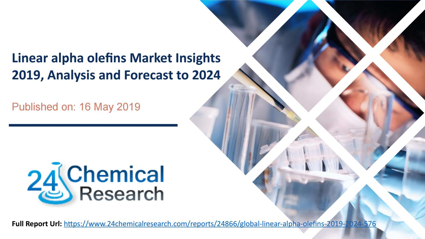 Linear alpha olefins Market Insights 2019, Analysis and Forecast to